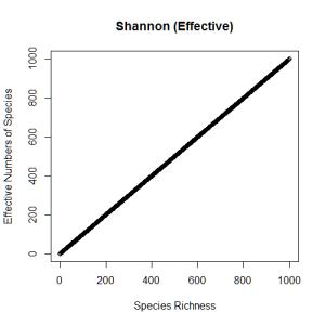 shannon_eff
